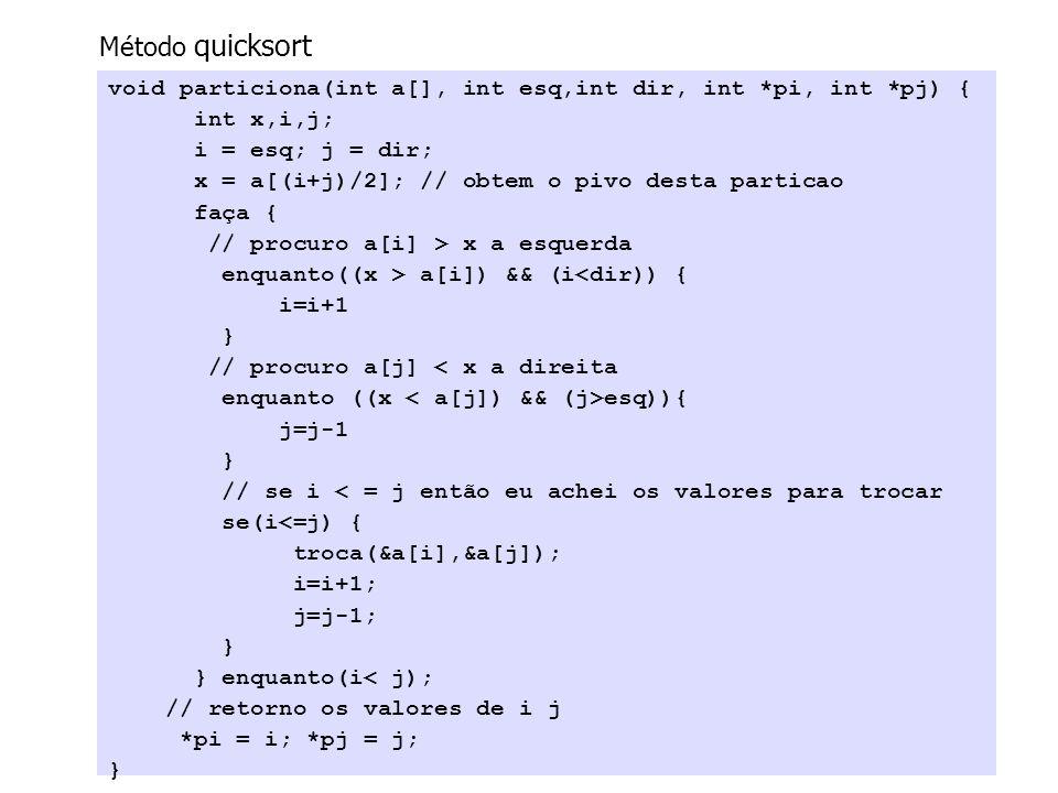 Método quicksort void particiona(int a[], int esq,int dir, int *pi, int *pj) { int x,i,j; i = esq; j = dir;